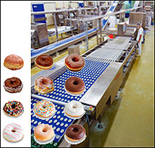 FULLY AUTOMATIC DONUT PRODUCTION FROM A DOUGH BAND